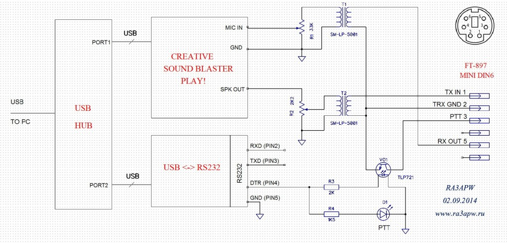FT897 interface schematic ra3apw