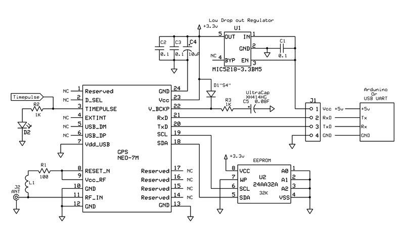 NEO-7M_K9IVB withUART_USB
