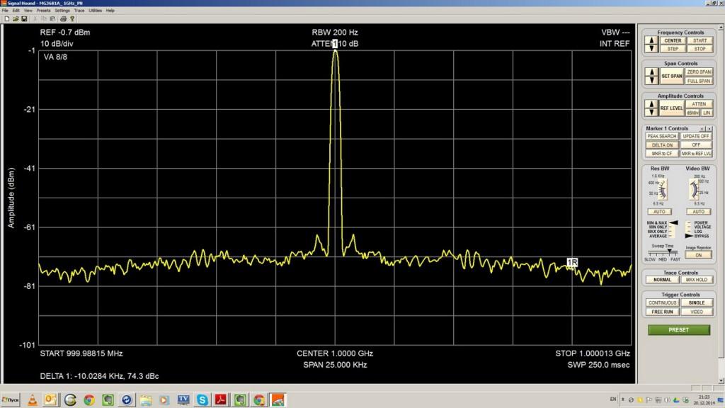 SH_MG3681A_ 1GHz_spectrum_